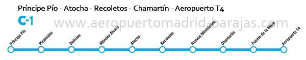 Мадрид Барахас C1 влак